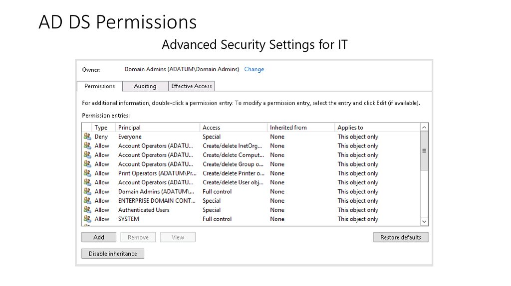 AD DS Permissions