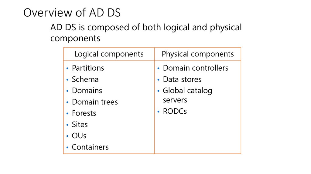 Overview of AD DS