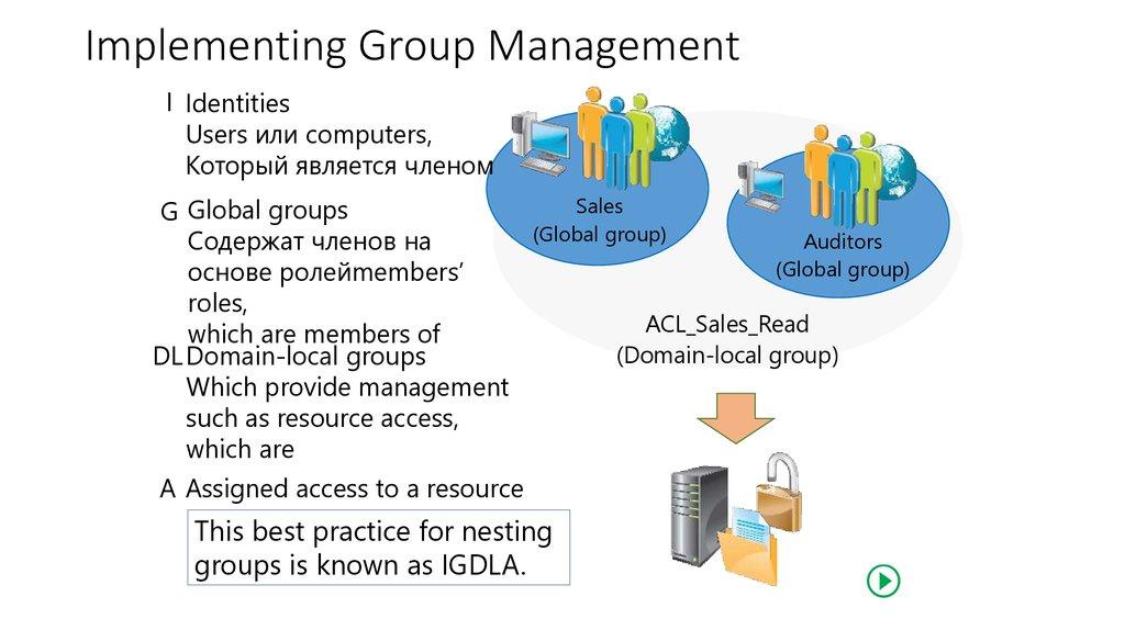Active Directory  Domain service - презентация онлайн