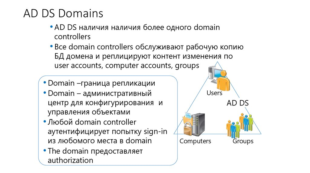 AD DS Domains