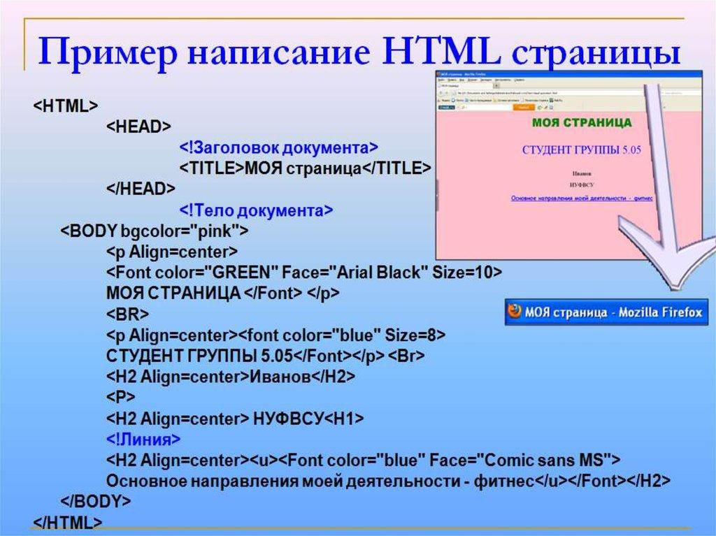 Пример создания своего сайта на html компания уран официальный сайт