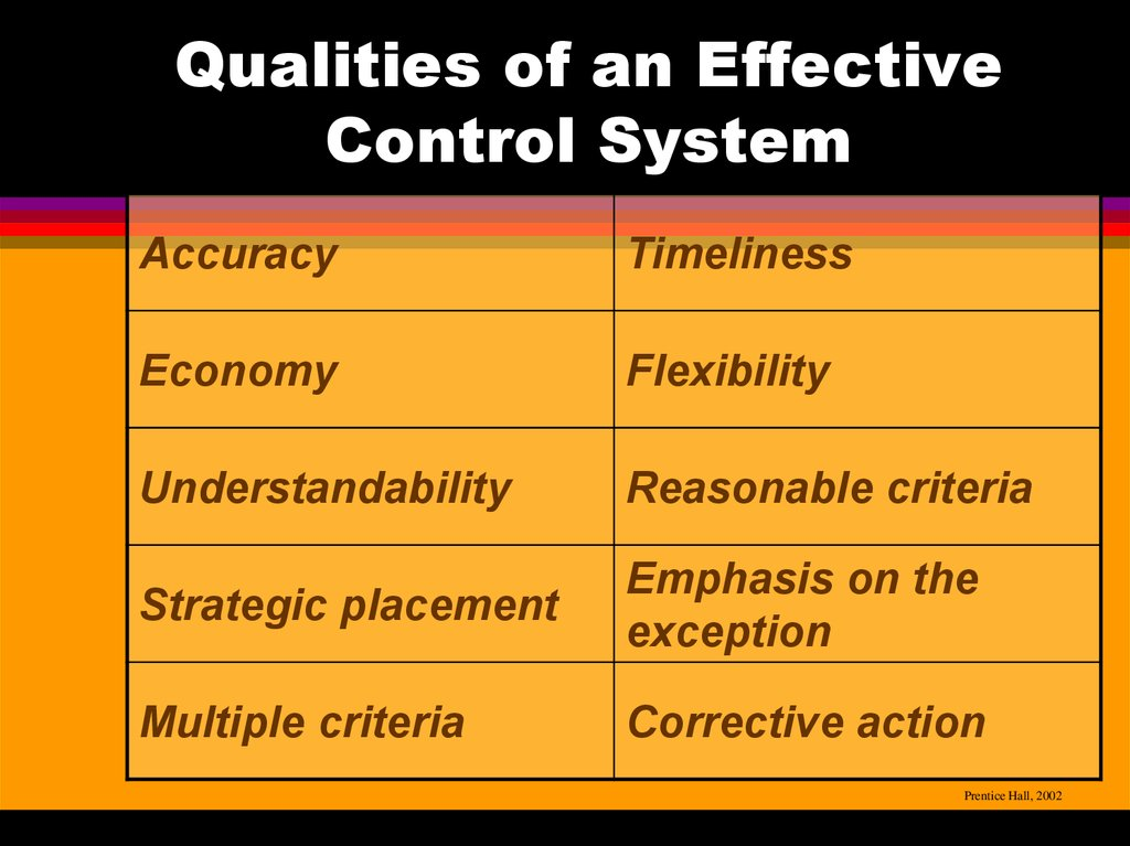 Qualities of an Effective Control System
