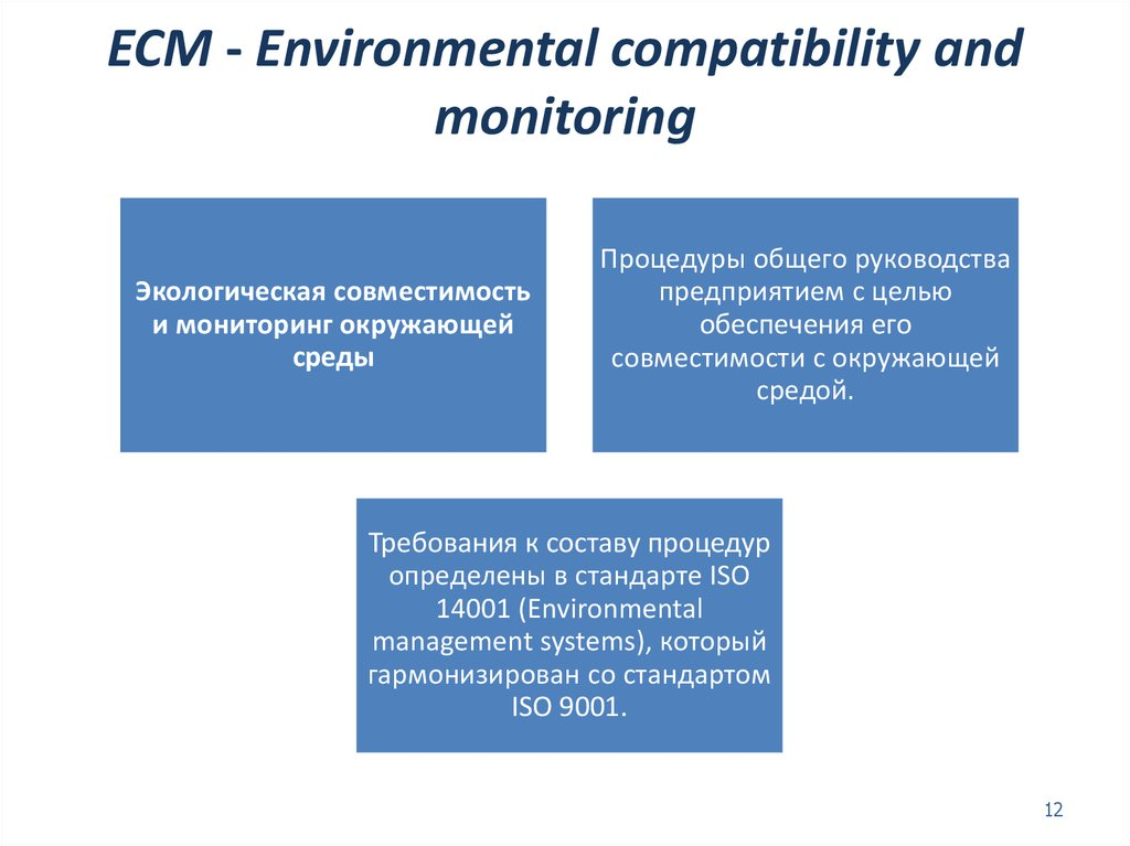 ECM - Environmental compatibility and monitoring