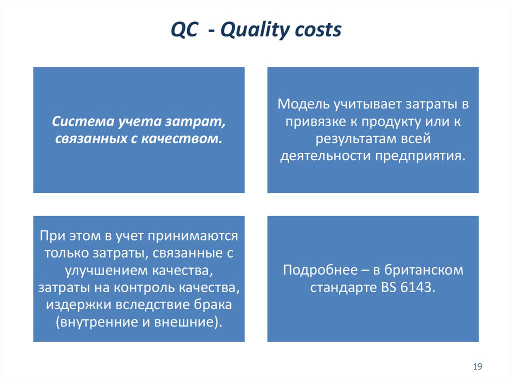 QC - Quality costs