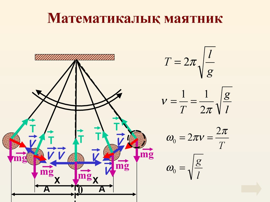 Математикалық маятник