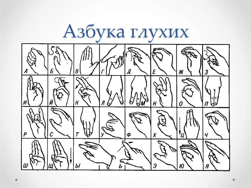 внимания картинки ручной азбуки глухих большим