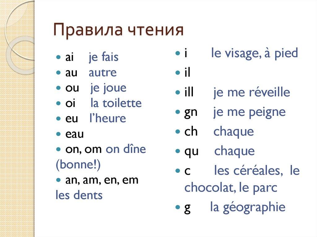 Правила чтения на итальянском в картинках
