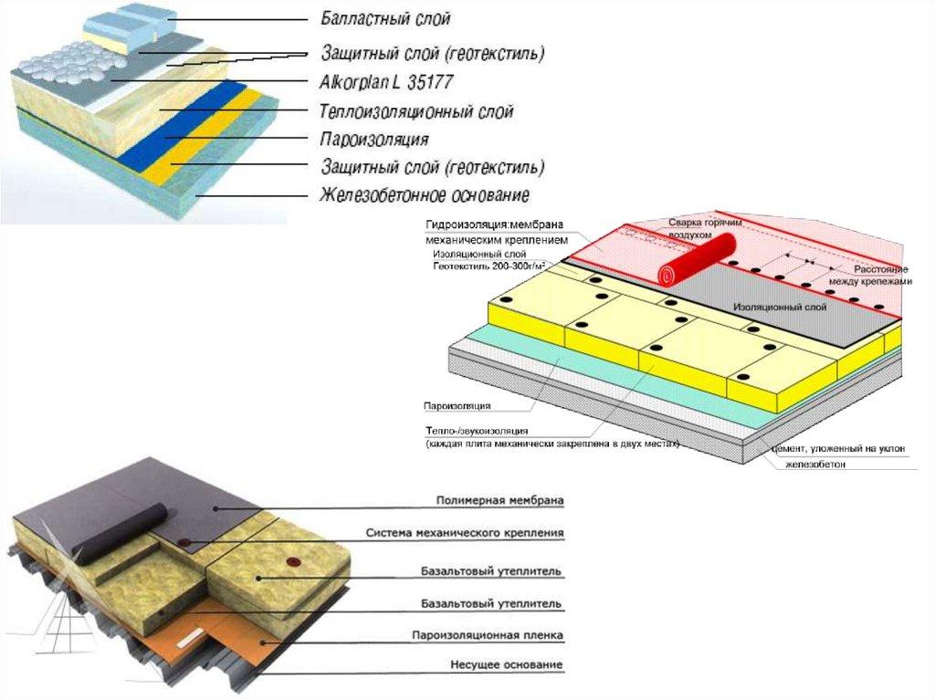 M2 шумоизоляция 0.75x0.47м вибропласт