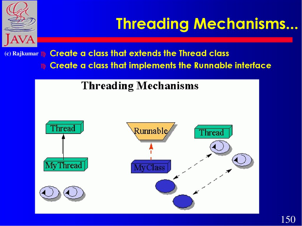 Threading Mechanisms...
