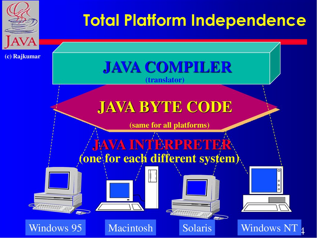 Total Platform Independence