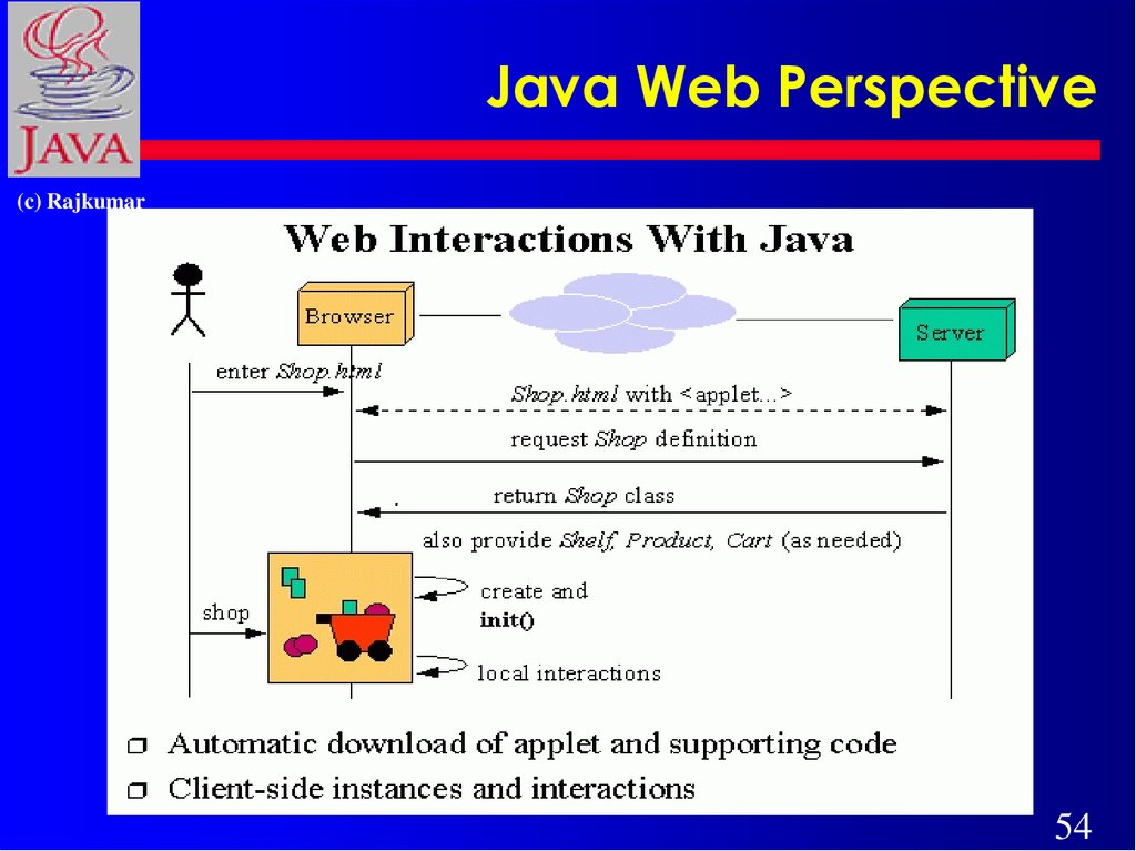 Java Web Perspective