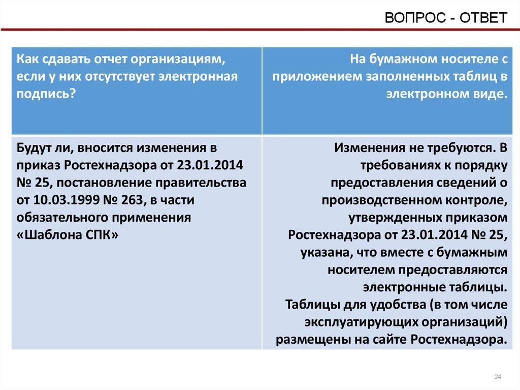 штрафы таблица ростехнадзор 2015