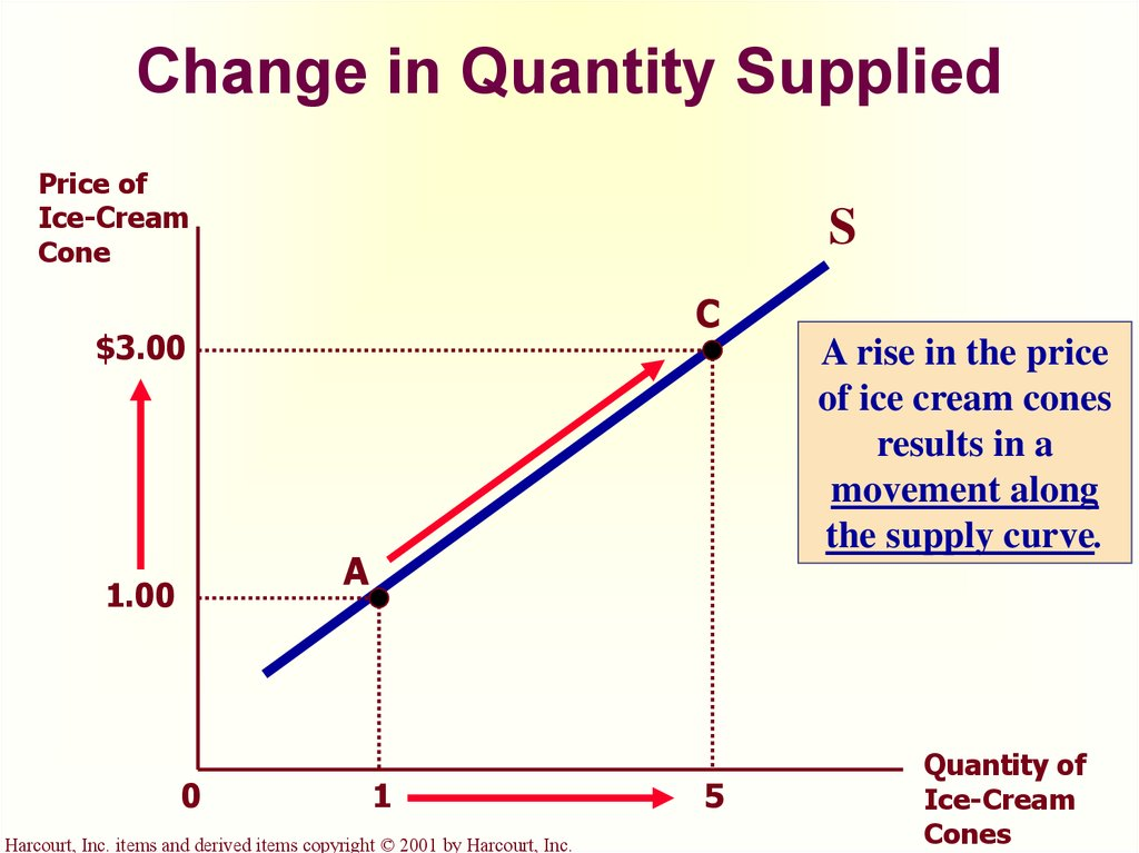 market forces supply demand Supply and demand dictionary definition: the amount of a commodity, product, or service available and the desire of buyers for it, considered as factors wages are demand now, if increasing demand on apple pickers results in more apple pickers, you end up with more people able to buy apples.