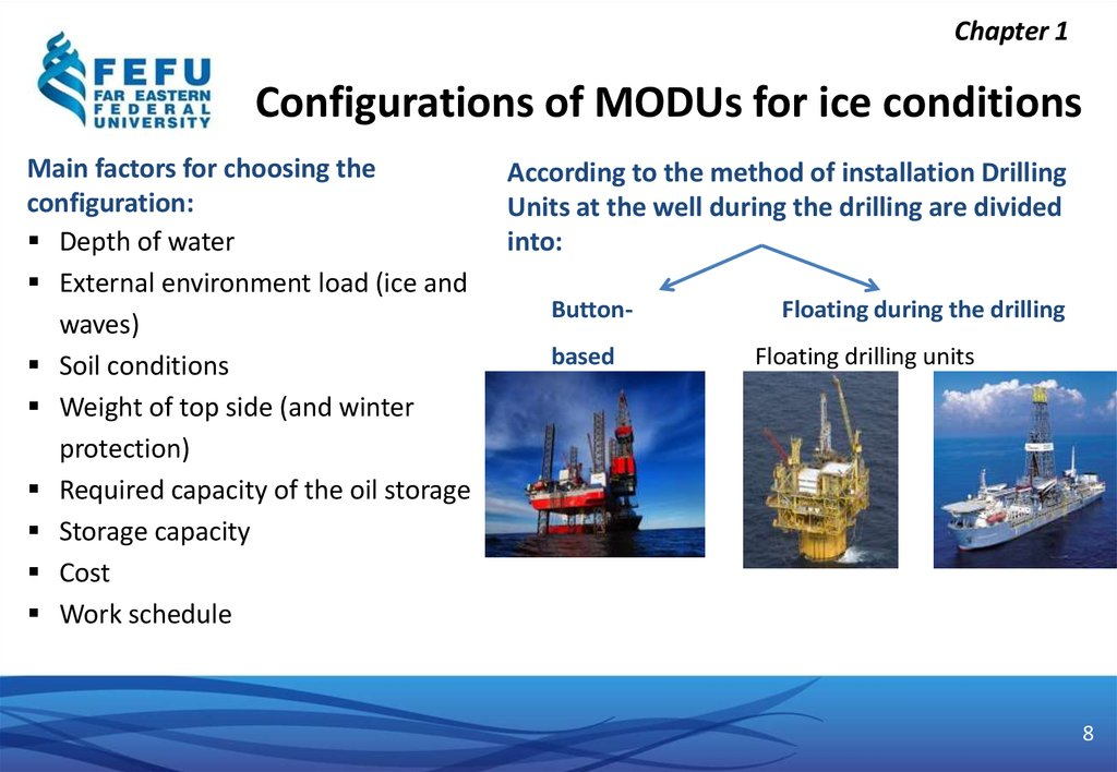Configurations of MODUs for ice conditions