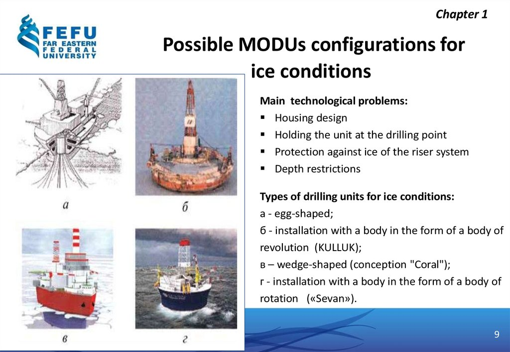 Possible MODUs configurations for ice conditions