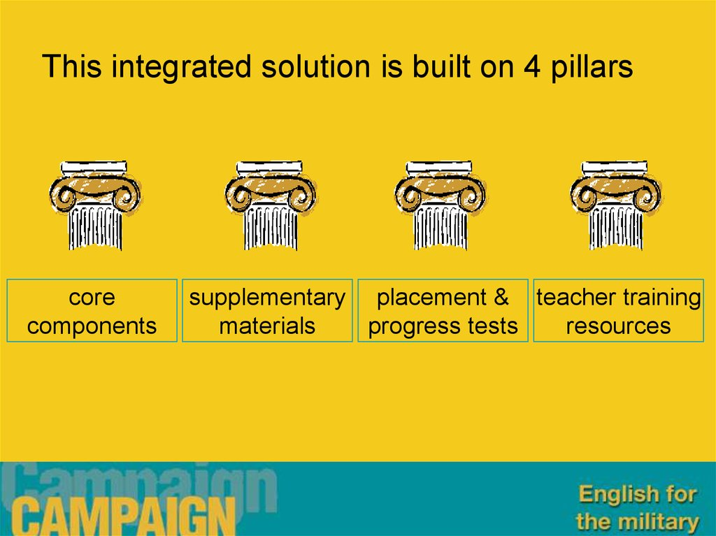 This integrated solution is built on 4 pillars