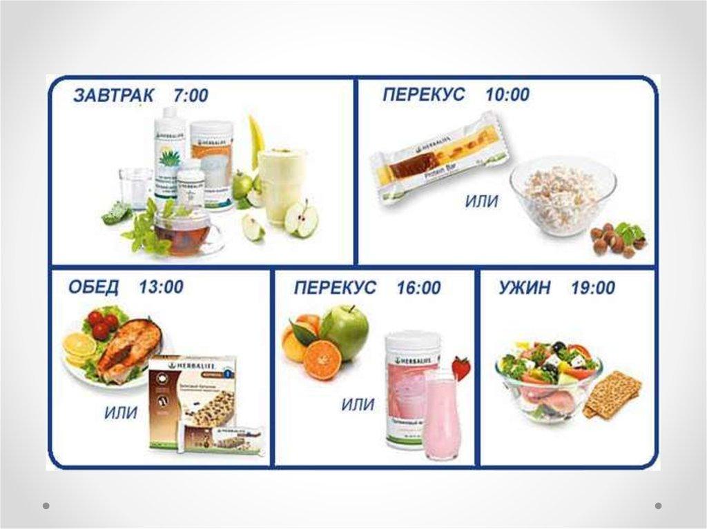 Дневной Рацион Питания При Похудении.