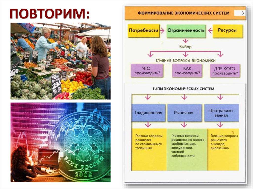 ebook Практический менеджмент: Методы и приемы