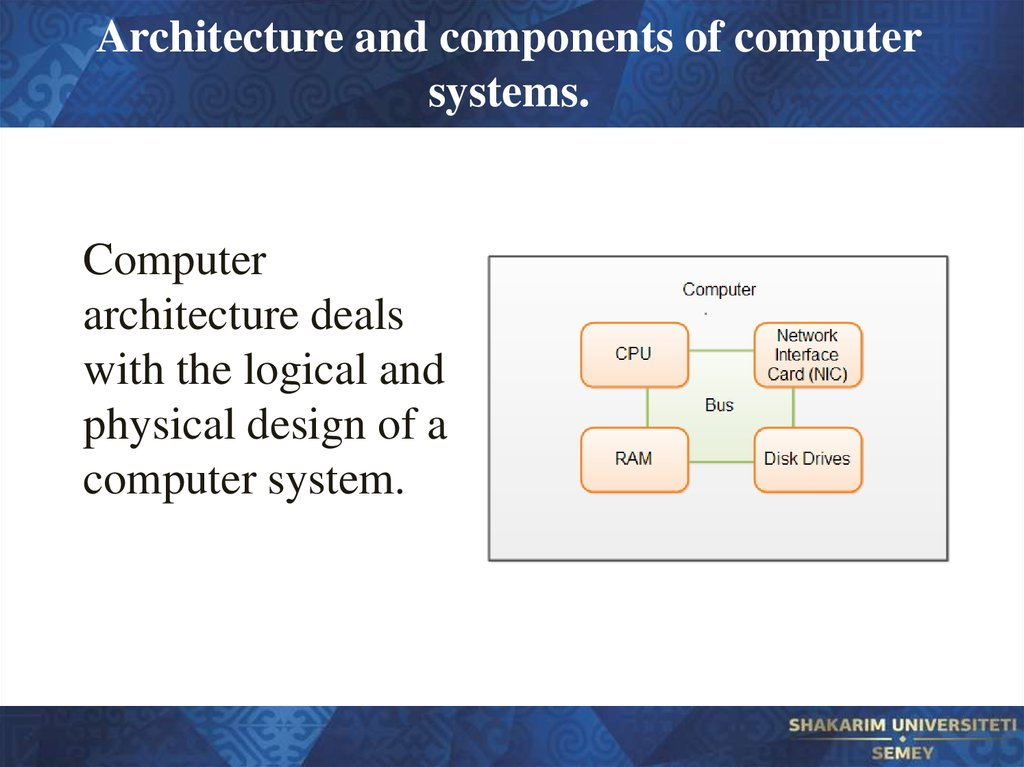 Architecture and components of computer systems.