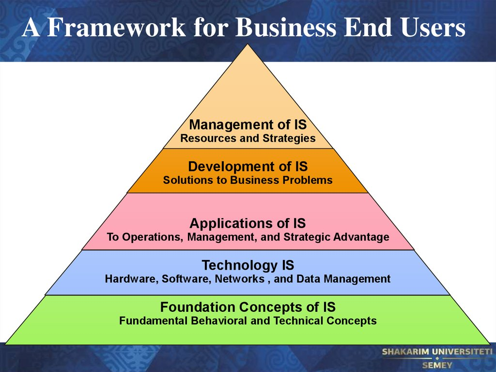 A Framework for Business End Users