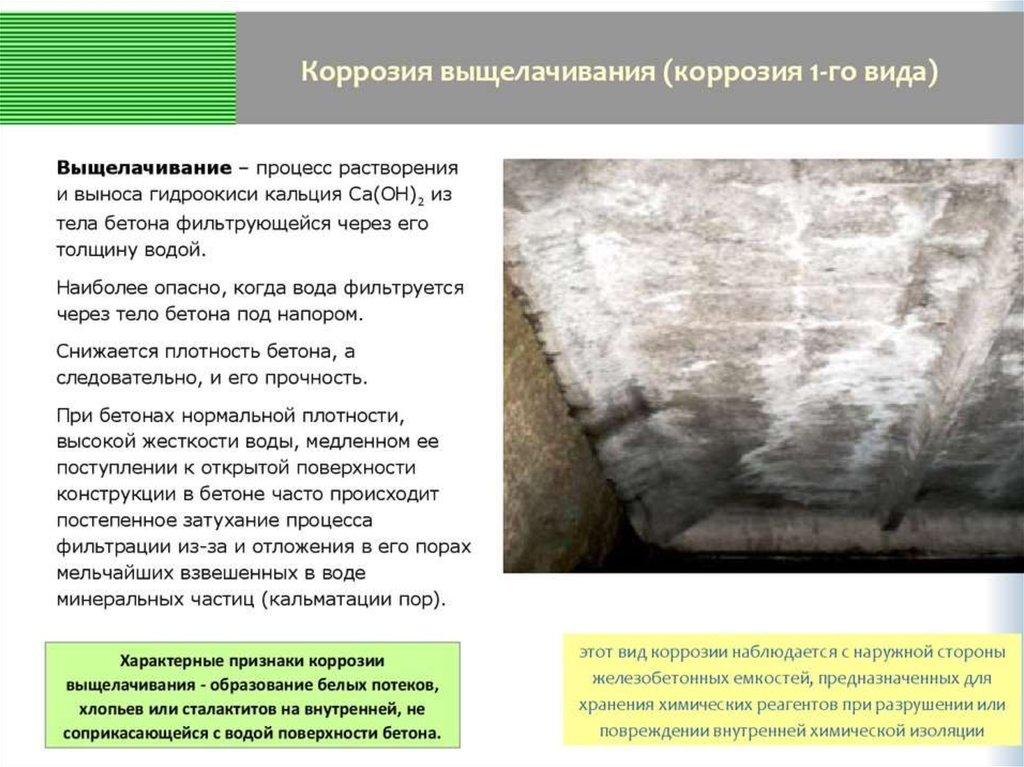 Выщелачивания бетона объем бетона трубы