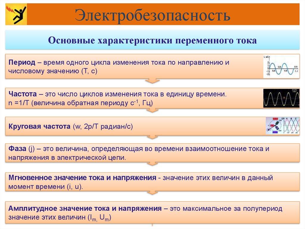Электробезопасность характеристика билеты по электробезопасности 4 группа скачать ответы