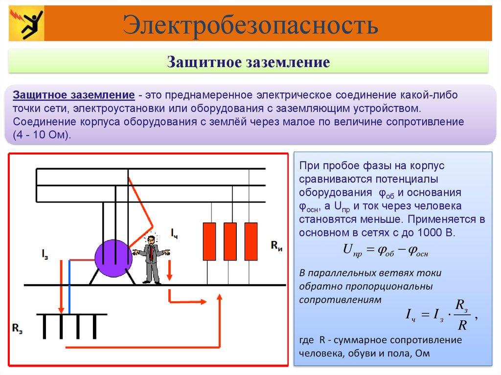 требования электробезопасности в офисных помещениях