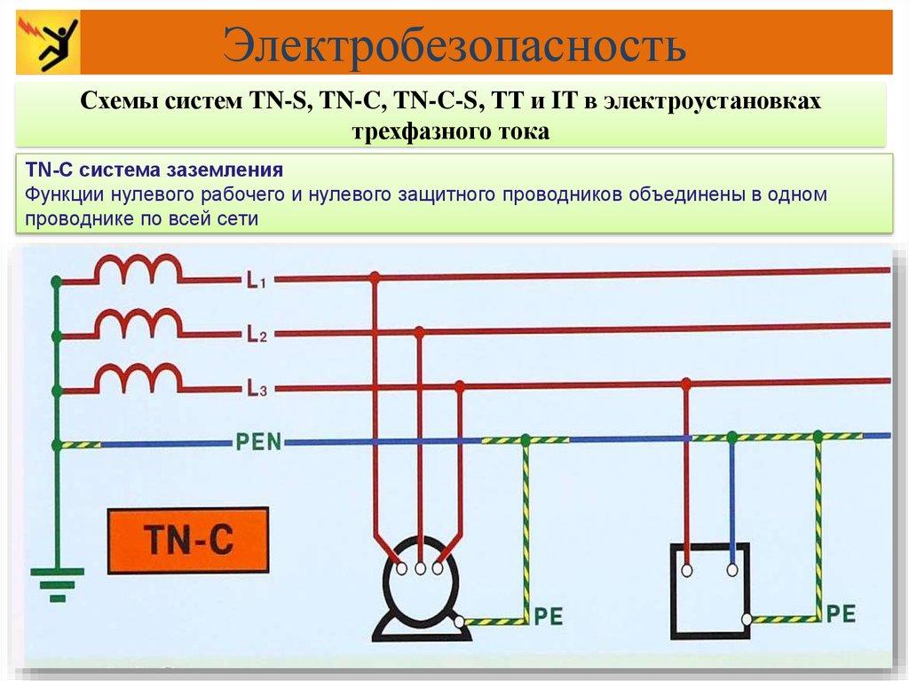 Электробезопасность в системе тт вопросы на 4 группу по электробезопасности свыше 1000 в