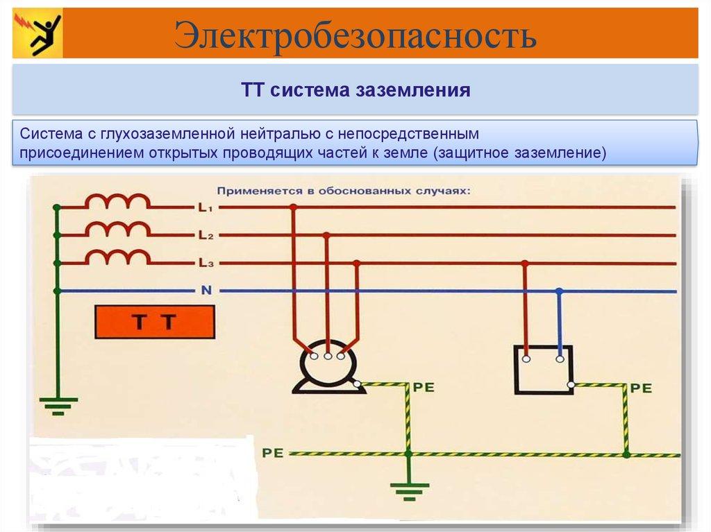 электробезопасность обучение цены