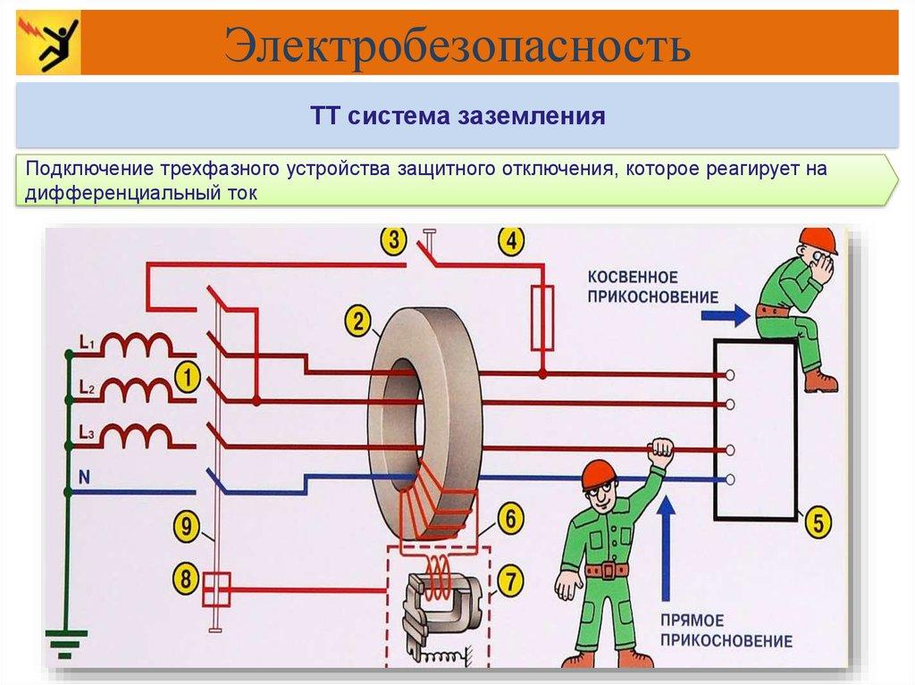 Прямое прикосновение электробезопасность вопросы и ответы на 4 группу по электробезопасности в ростехнадзоре