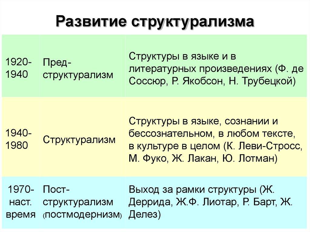 Схема форма научного познания фото 519