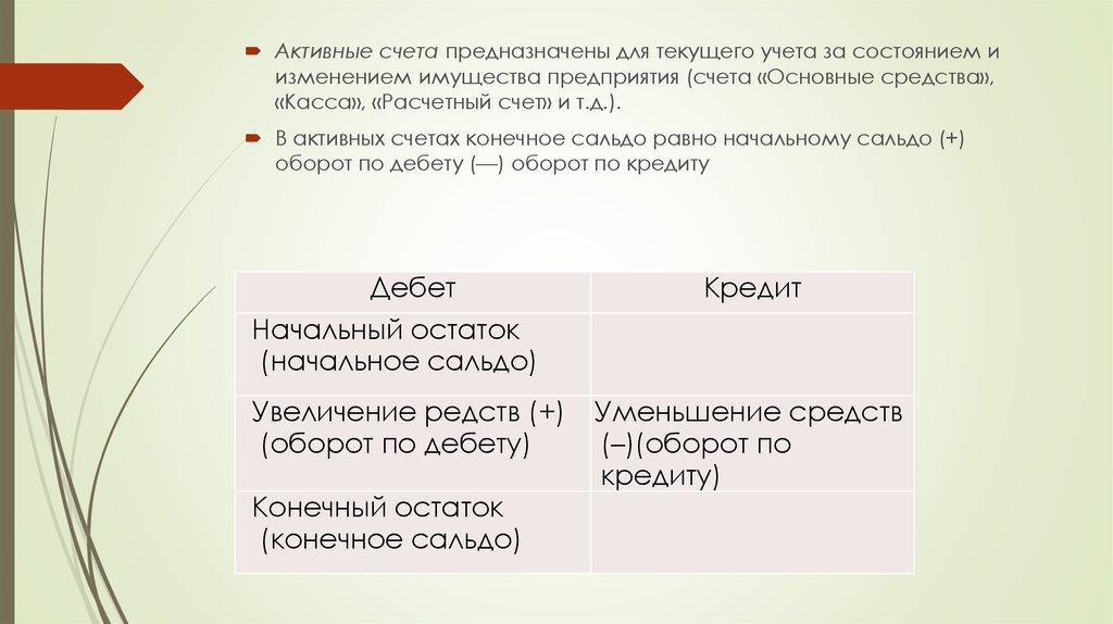 дифференцированный кредит калькулятор