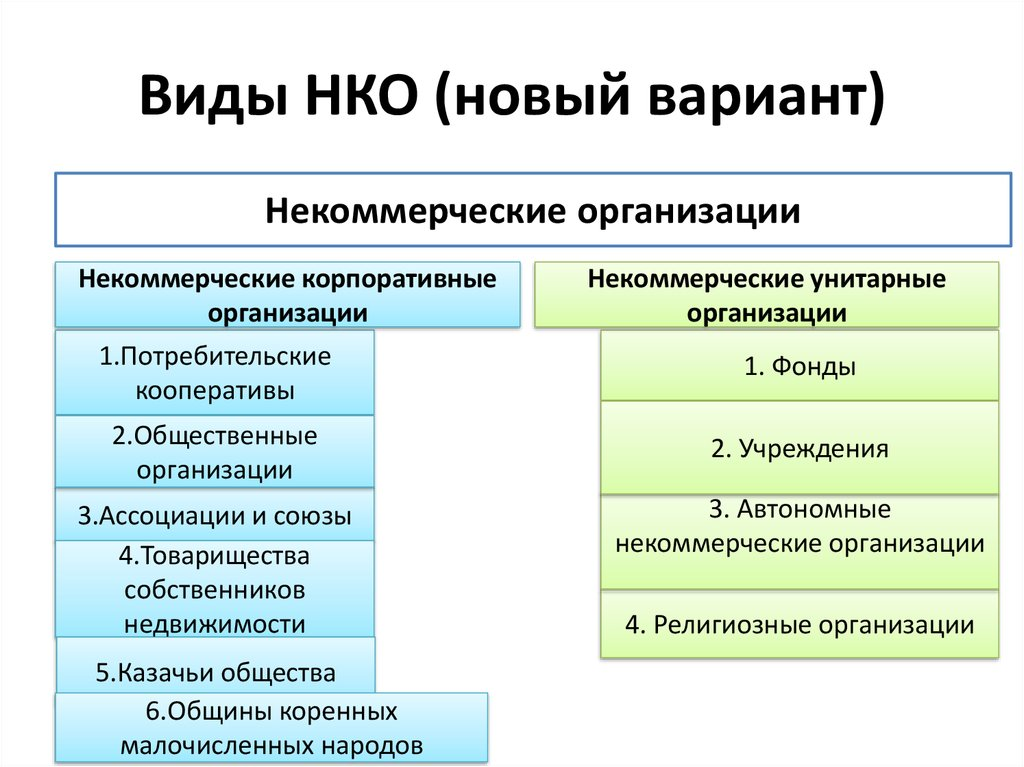 Как получить медицинский полис в москве без прописки
