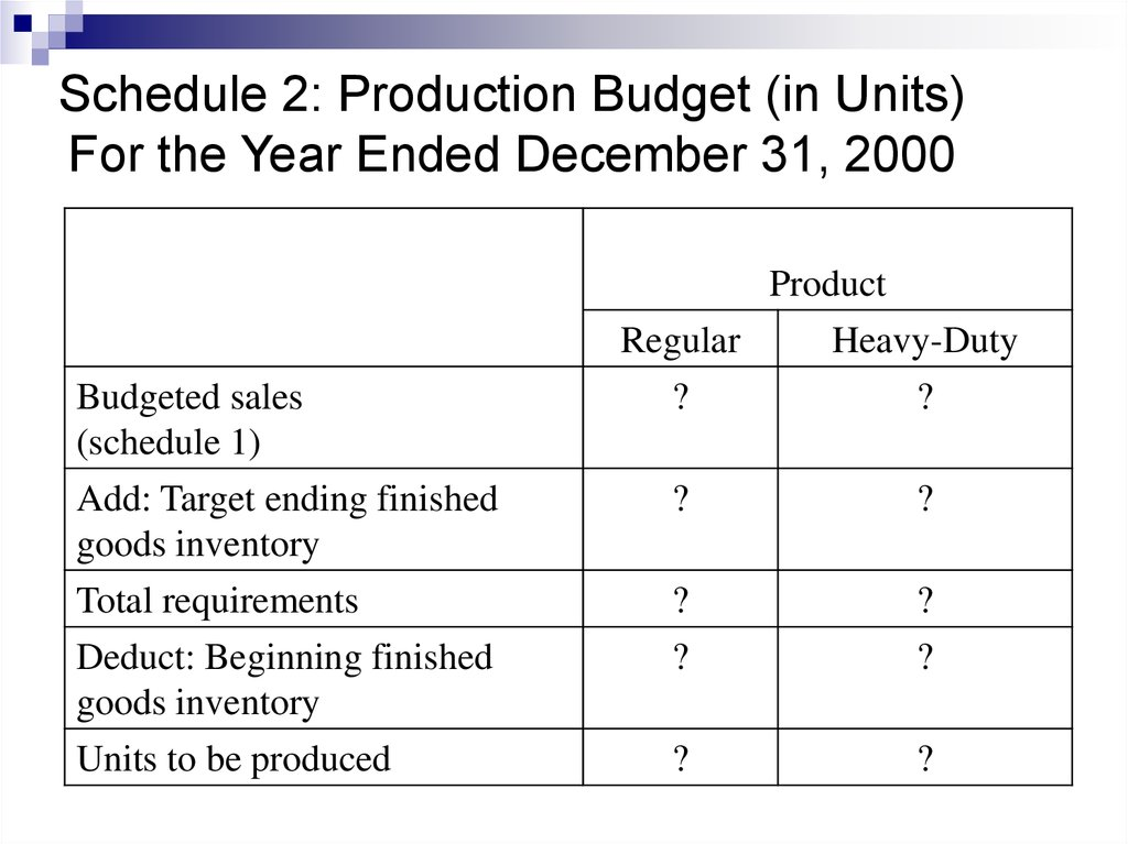master budget - online presentation