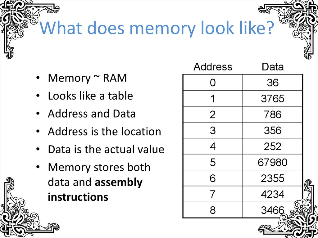 What does memory look like?