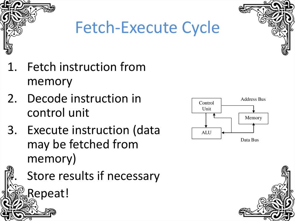 Fetch-Execute Cycle