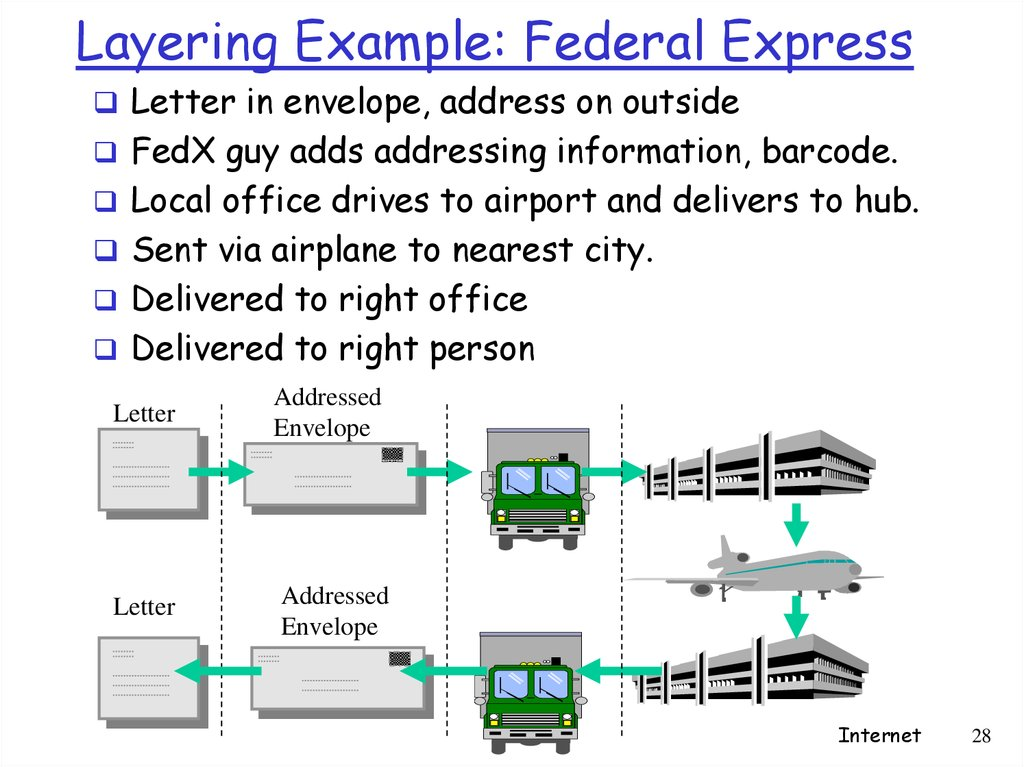 Layering Example: Federal Express