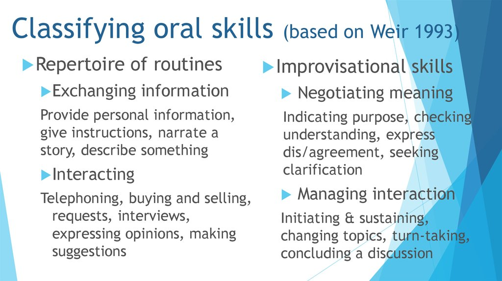 Classifying oral skills (based on Weir 1993)