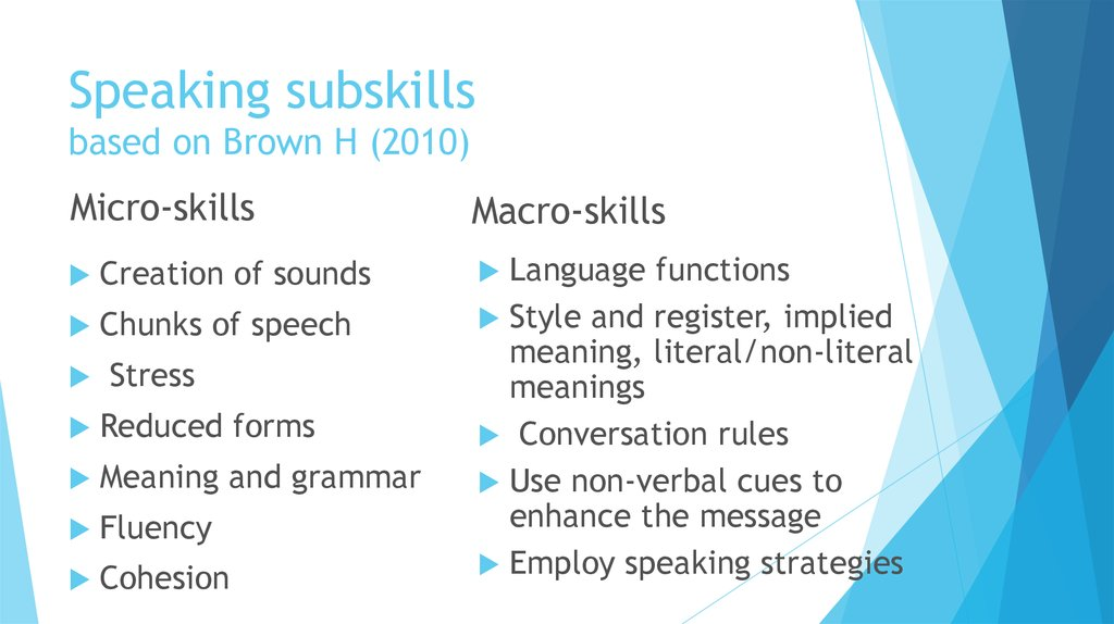 Speaking subskills based on Brown H (2010)