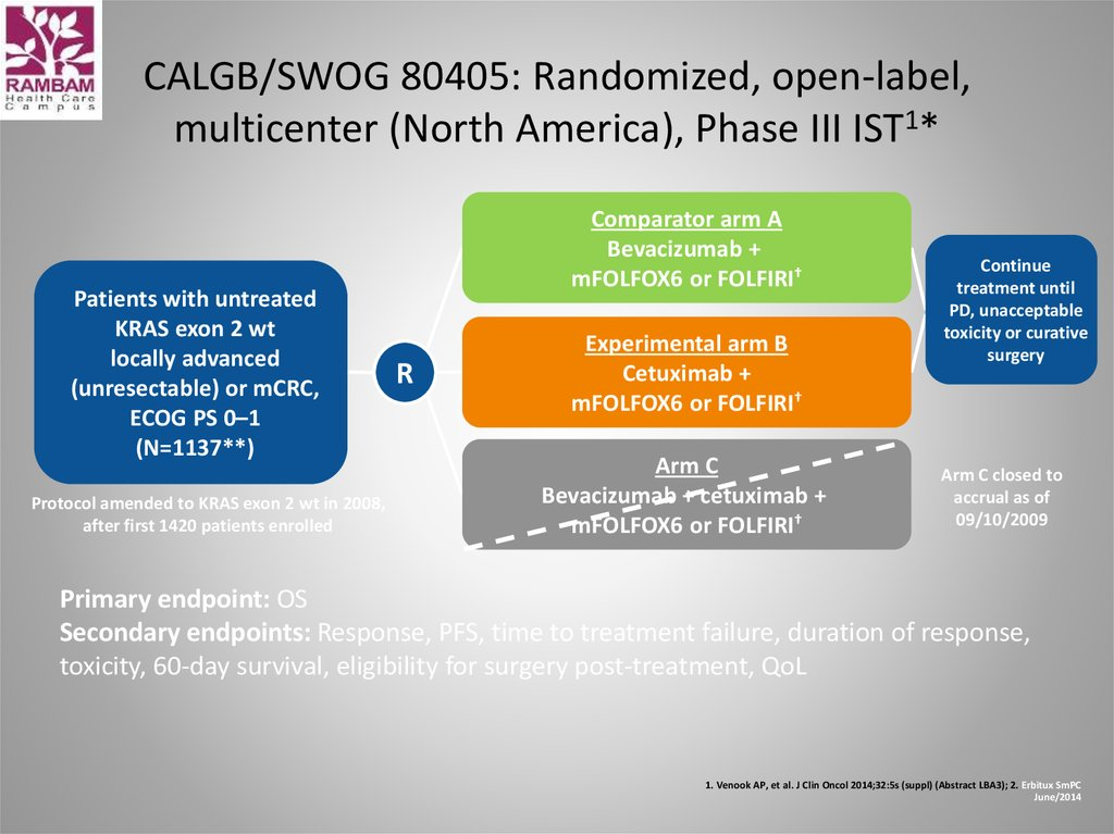 CALGB/SWOG 80405: Randomized, open-label, multicenter (North America), Phase III IST1*