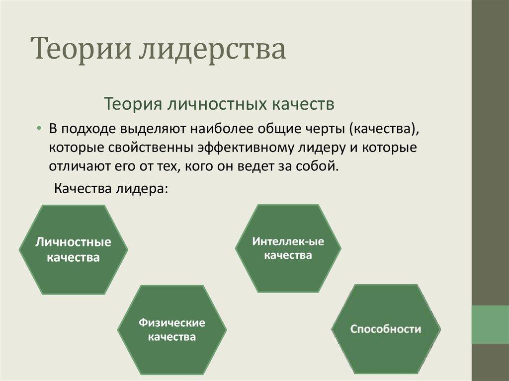типы шпаргалка природа лидерства теория и