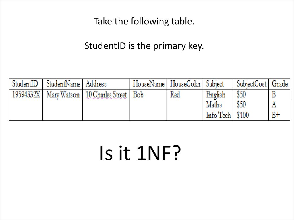 Take the following table. StudentID is the primary key.