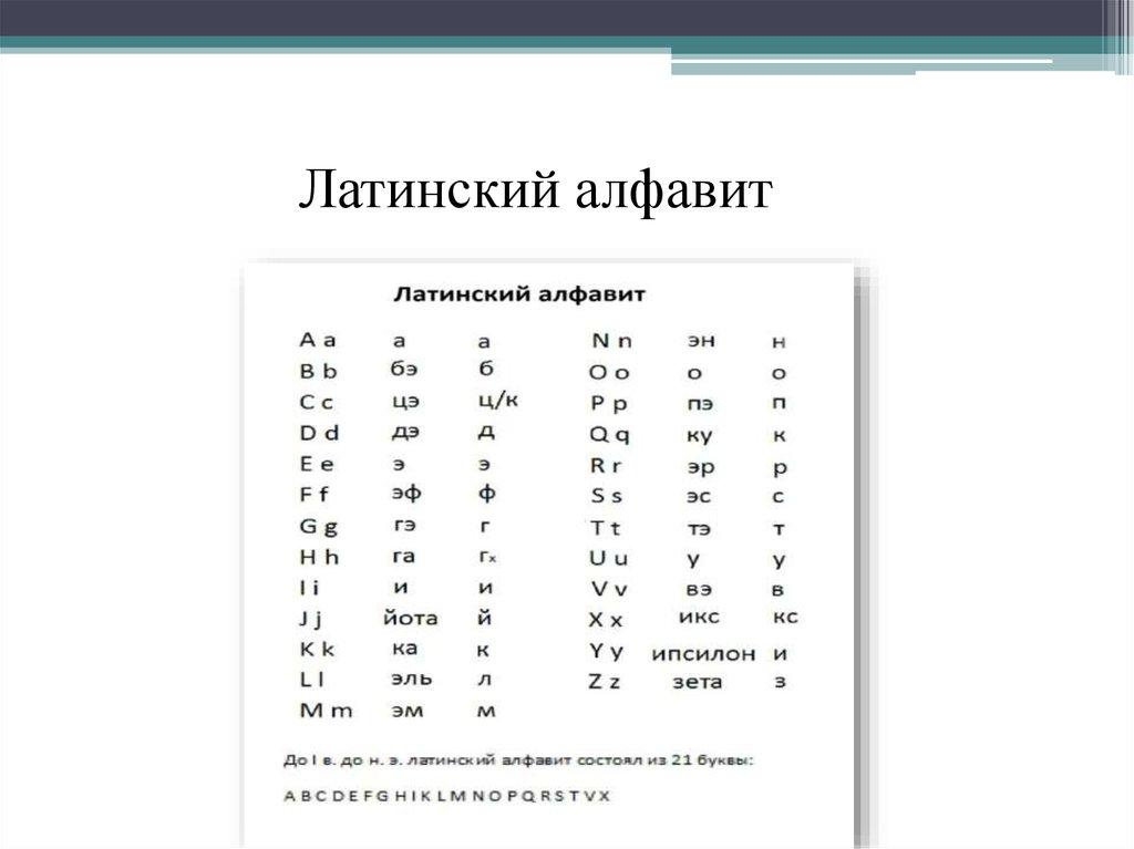 удалось латинско-русский алфавит картинка для
