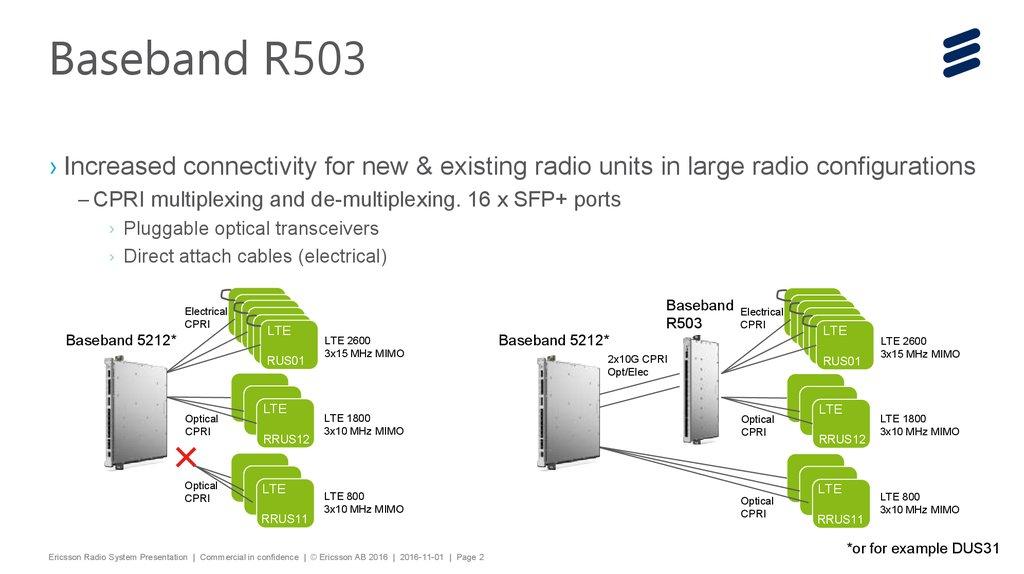Baseband R503 - online presentation