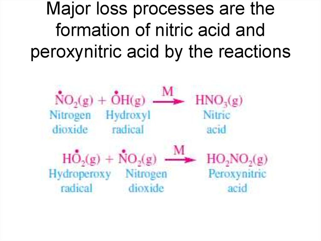 Major loss processes are the formation of nitric acid and peroxynitric acid by the reactions