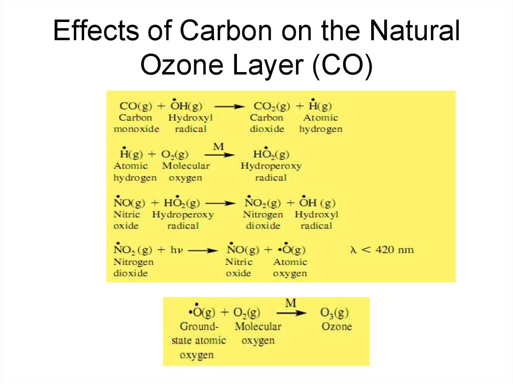Effects of Carbon on the Natural Ozone Layer (CO)