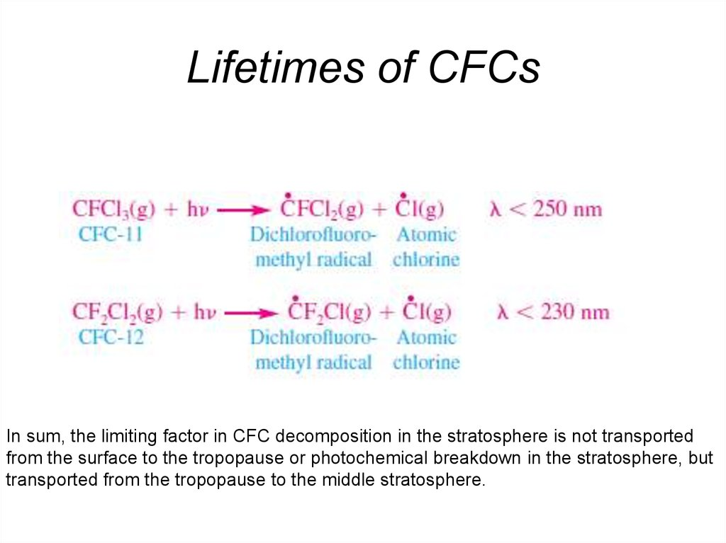 Lifetimes of CFCs