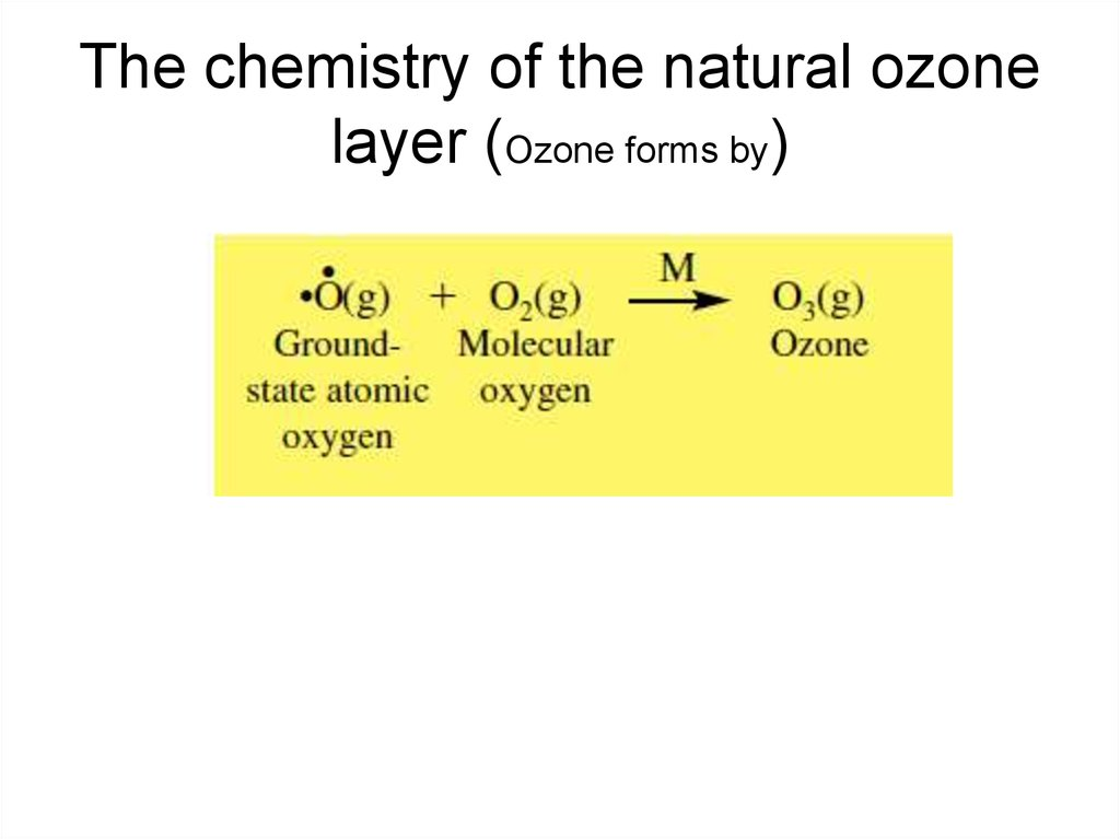 The chemistry of the natural ozone layer (Ozone forms by)