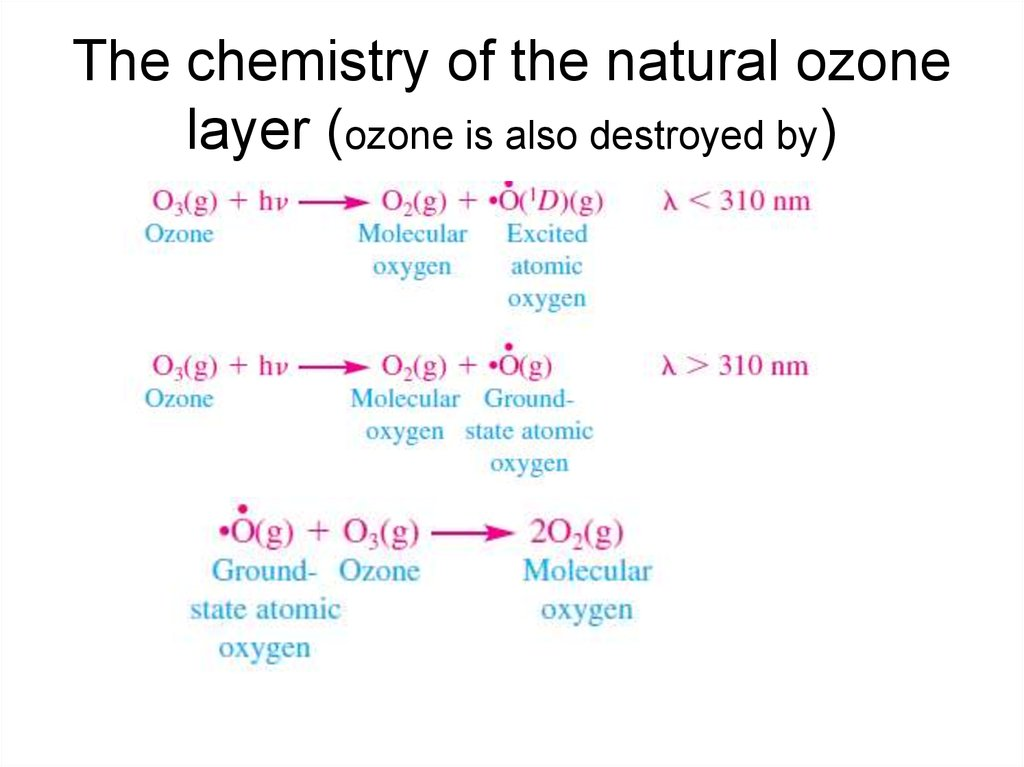 The chemistry of the natural ozone layer (ozone is also destroyed by)