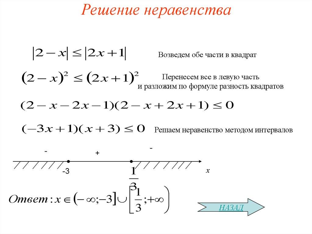 квадратичные неравенства со знаком модуля